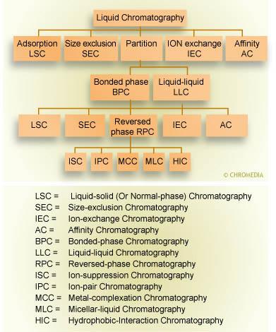 introduction introduction chromedia